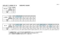 若草山焼き・なら瑠璃絵・修二会 県営駐車場 延長営業