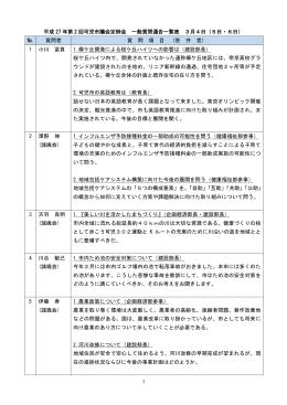 一般質問通告一覧表(PDFファイル