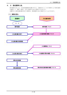 4.3 指名競争入札 入札参加者 京都市