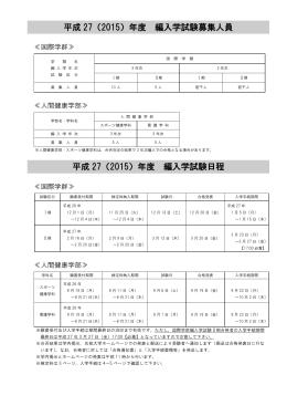 平成 27(2015)年度 編入学試験募集人員 平成 27(2015