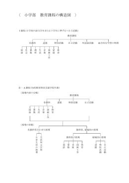 〈 小学部 教育課程の構造図 〉