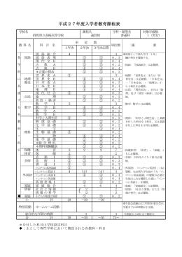 平成27年度入学者教育課程表