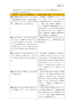 1 美和中学校から七宝北中学校へ学区を変更することに対する