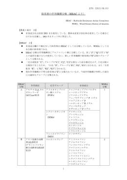 除草剤の作用機構分類(HRAC より)