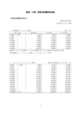 綱取放料 - 横浜市
