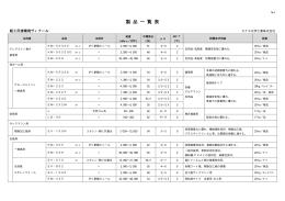 製 品 一 覧 表 - カナヱ化学工業株式会社