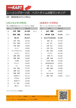 レーシングカートB ベストタイムランキング 8月(最終