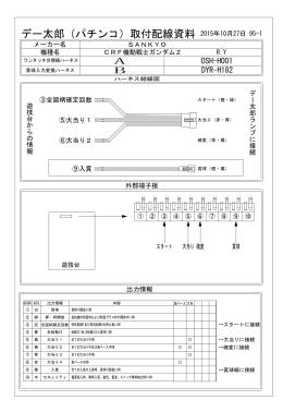 CRF機動戦士ガンダム2