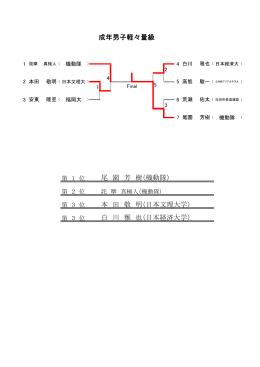 機動隊 - 大分県柔道連盟