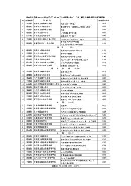 ダウンロード - JSECC CHIBA日本学校合奏コンクール【千葉県委員会】