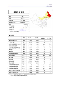 黒龍江省概況(PDF/172KB)