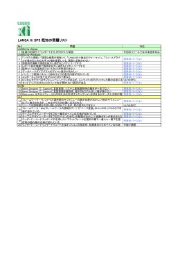 LANSA Xi SP5 既知の問題リスト