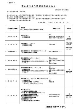 死亡届に伴う手続きのお知らせ(PDF:204.1KB)