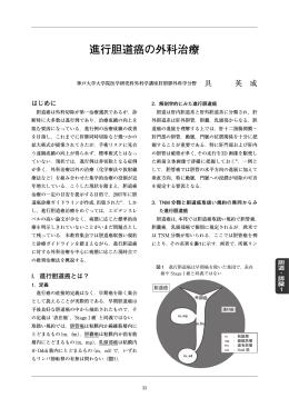 進行胆道癌の外科治療 - 日本消化器外科学会