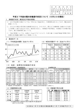 平成27年産水稲の田植進行状況について(5月20日現在)