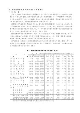 3経済活動別市内総生産(生産側)(PDF形式, 225.30KB)