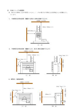 石油ストーブの設置例 ※ 数字は可燃物(天井や壁等)からの、( )内の