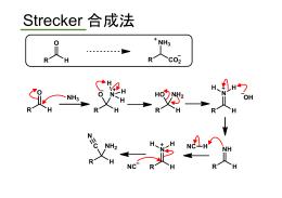 Strecker 合成法