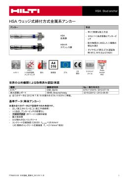 HSA ウェッジ式締付方式金属系アンカー