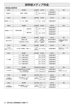 新幹線メディア料金
