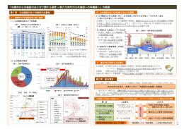 「札幌市の公共施設のあり方に関する提言~新たな時代の公共施設への