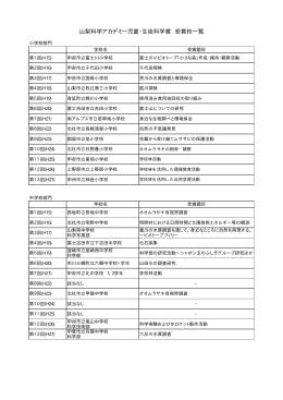 山梨科学アカデミー児童・生徒科学賞 受賞校一覧