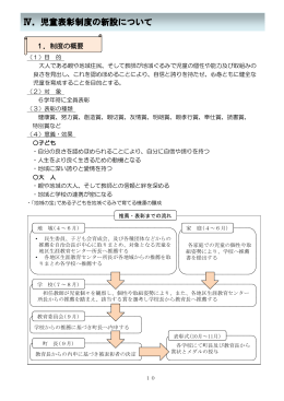 Ⅳ 児童表彰制度の新設について(PDFファイル 243KB)
