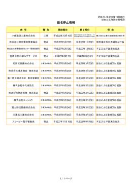 指名停止情報(PDF形式 5キロバイト)