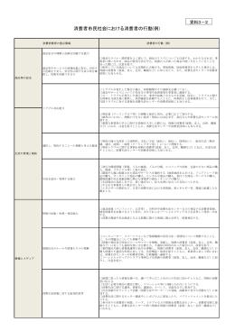 PDF: 83KB