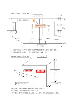毒物劇物販売業平面図立面図の記載例及び注意事項(PDF文書)