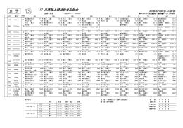 女 子 - 兵庫陸上競技協会