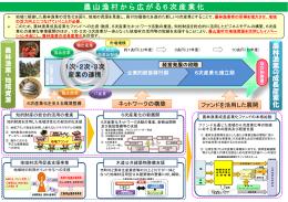 参考資料(農山漁村から広がる6次産業化)(PDF:780KB)