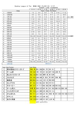ガチンコ チーム絆 櫻井隆晶とマイナースターズ 榎本工業 ジャスボケトリオ