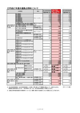 平成27年度における単価