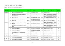 平成27年度 発注予定工事一覧(7月公表分)