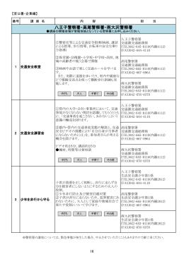 八王子警察署・高尾警察署・南大沢警察署