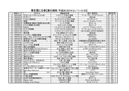 春を感じる音【展示期間:平成26(2014)2/1~3/23】