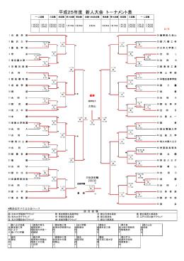 平成25年度 新人大会 ト-ナメント表
