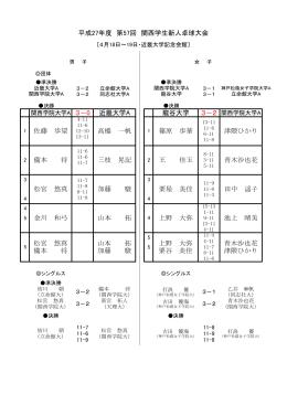 平成27年度第57回関西学生新人大会結果