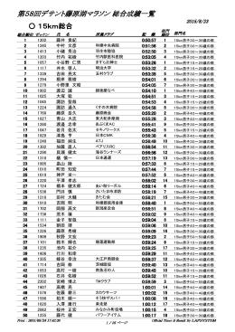 第58回デサント藤原湖マラソン 総合成績一覧 15km総合