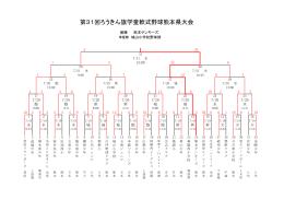第31回ろうきん旗学童軟式野球熊本県大会