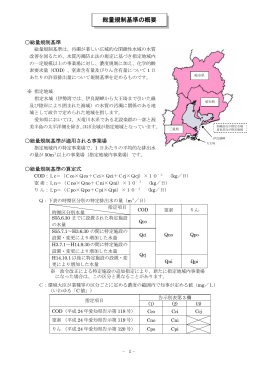 総量規制基準の概要 (ファイル名:kijungaiyou サイズ:59.75