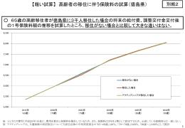 【粗い試算】 高齢者の移住に伴う保険料の試算(徳島県)