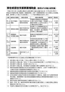 移住者居住支援事業チラシ [PDFファイル/156KB]