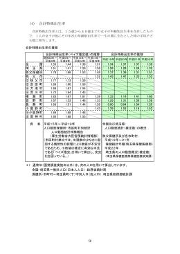 (4) 合計特殊出生率