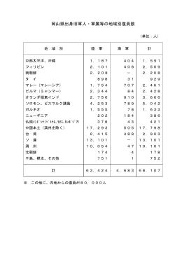 岡山県出身旧軍人・軍属等の地域別復員数