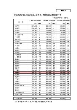 県内各市の市長等の月額給料等 (PDF 34KB)