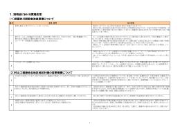 1.説明会における質疑応答 (1)武蔵砂川駅駅舎改良事業