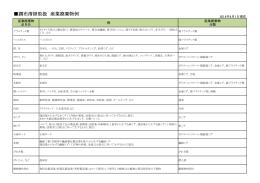 調布清掃取扱い 産業廃棄物例(PDF)