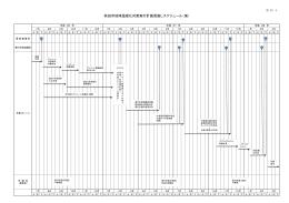 秋田市地球温暖化対策実行計画見直しスケジュール(案)